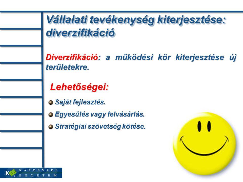 Vállalati tevékenység kiterjesztése: diverzifikáció Diverzifikáció: a működési kör kiterjesztése új területekre. Lehetőségei: Saját fejlesztés. Saját