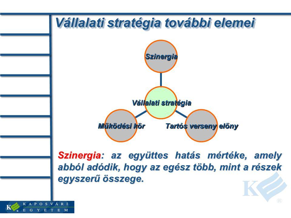 Vállalati stratégia további elemei Vállalati stratégia Szinergia Tartós verseny előny Működési kör Szinergia: az együttes hatás mértéke, amely abból a