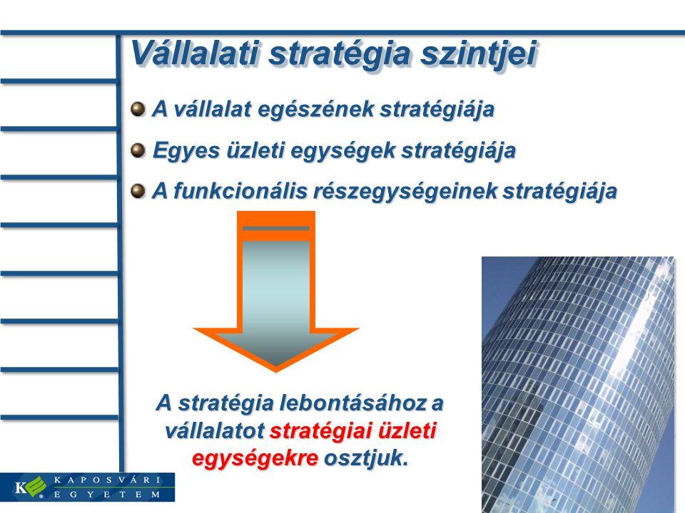Vállalati stratégia szintjei A vállalat egészének stratégiája A vállalat egészének stratégiája Egyes üzleti egységek stratégiája Egyes üzleti egységek