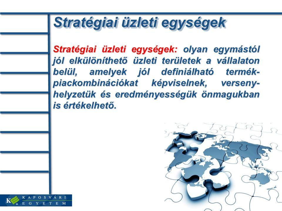Stratégiai üzleti egységek Stratégiai üzleti egységek: olyan egymástól jól elkülöníthető üzleti területek a vállalaton belül, amelyek jól definiálható