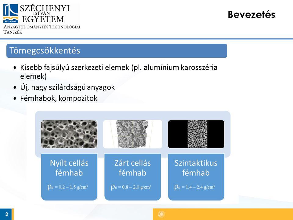 2 Bevezetés Tömegcsökkentés Kisebb fajsúlyú szerkezeti elemek (pl. alumínium karosszéria elemek) Új, nagy szilárdságú anyagok Fémhabok, kompozitok