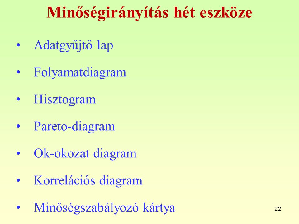 Minőségirányítás hét eszköze Adatgyűjtő lap Folyamatdiagram Hisztogram Pareto-diagram Ok-okozat diagram Korrelációs diagram Minőségszabályozó kártya 2