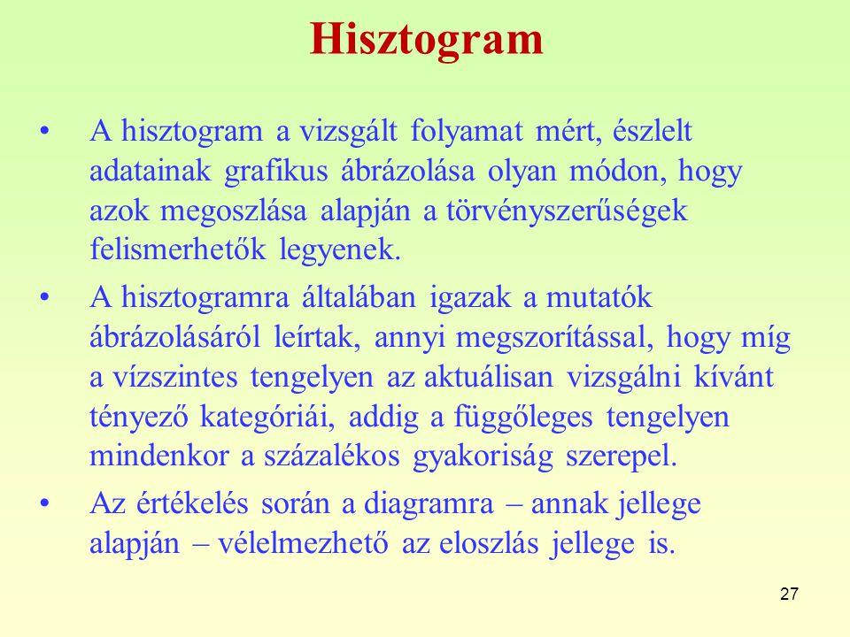 Hisztogram A hisztogram a vizsgált folyamat mért, észlelt adatainak grafikus ábrázolása olyan módon, hogy azok megoszlása alapján a törvényszerűségek