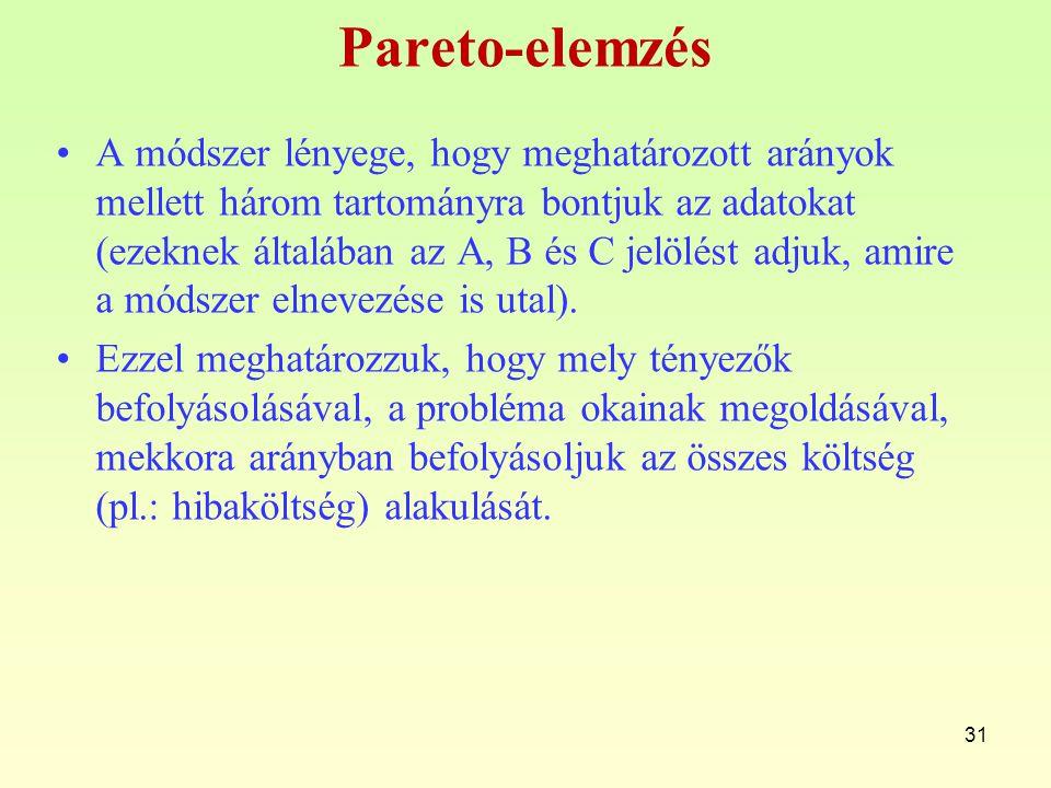 Pareto-elemzés A módszer lényege, hogy meghatározott arányok mellett három tartományra bontjuk az adatokat (ezeknek általában az A, B és C jelölést ad