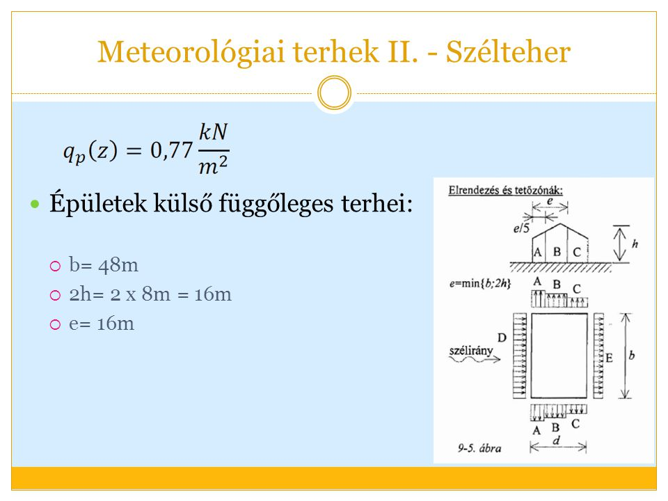 Épületek külső függőleges terhei:  b= 48m  2h= 2 x 8m = 16m  e= 16m