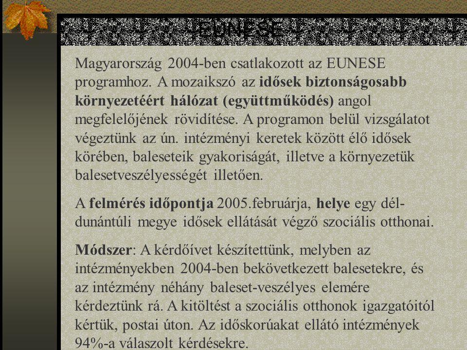 EUNESE Magyarország 2004-ben csatlakozott az EUNESE programhoz. A mozaikszó az idősek biztonságosabb környezetéért hálózat (együttműködés) angol megfe