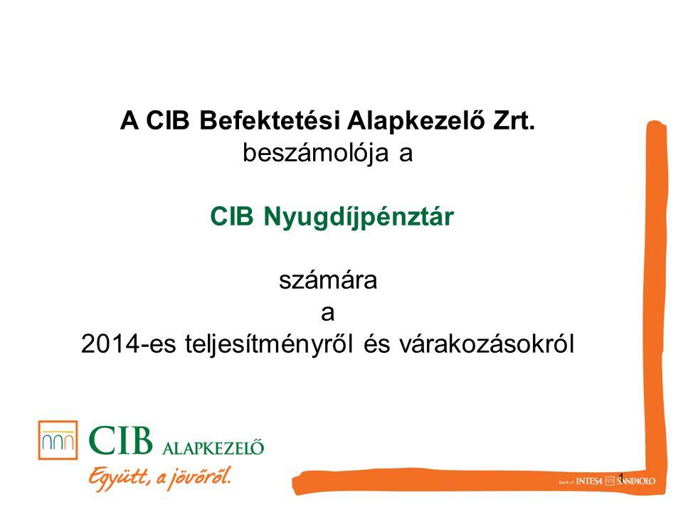 1 A CIB Befektetési Alapkezelő Zrt. beszámolója a CIB Nyugdíjpénztár számára a 2014-es teljesítményről és várakozásokról