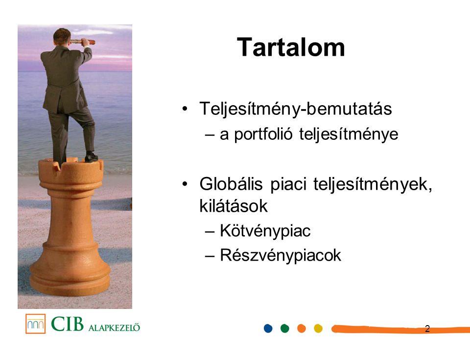 3 CIB Nyugdíjpénztár 2013.12.31-2014.11.30.