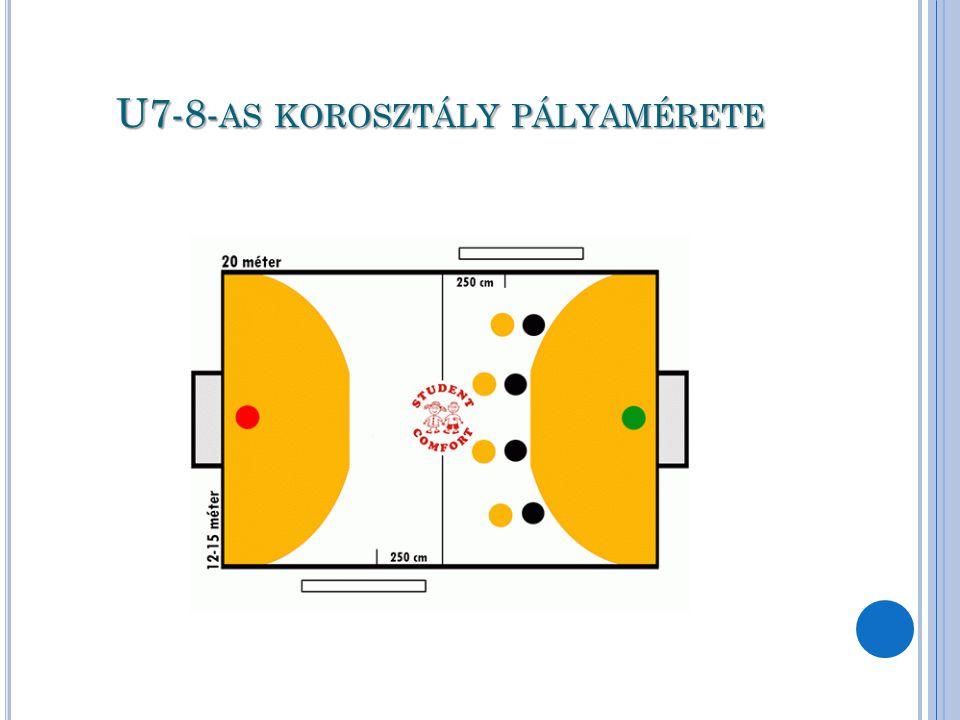 U7-8- AS KOROSZTÁLY PÁLYAMÉRETE