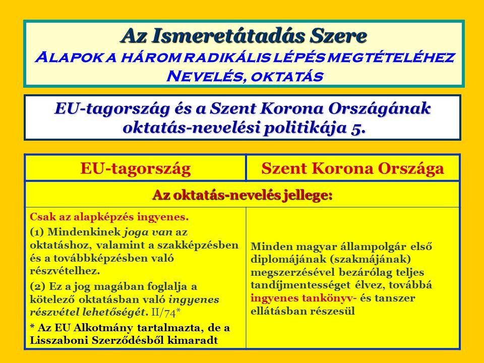 EU-tagországSzent Korona Országa Az oktatás-nevelés jellege: Csak az alapképzés ingyenes.