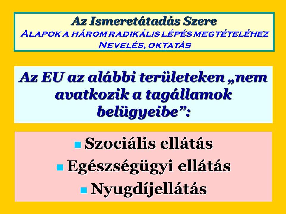 """Az EU az alábbi területeken """"nem avatkozik a tagállamok belügyeibe : Szociális ellátás Szociális ellátás Egészségügyi ellátás Egészségügyi ellátás Nyugdíjellátás Nyugdíjellátás Az Ismeretátadás Szere Az Ismeretátadás Szere Alapok a három radikális lépés megtételéhez Nevelés, oktatás"""