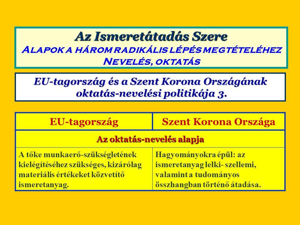 EU-tagországSzent Korona Országa Az oktatás-nevelés alapja A tőke munkaerő-szükségletének kielégítéséhez szükséges, kizárólag materiális értékeket közvetítő ismeretanyag.