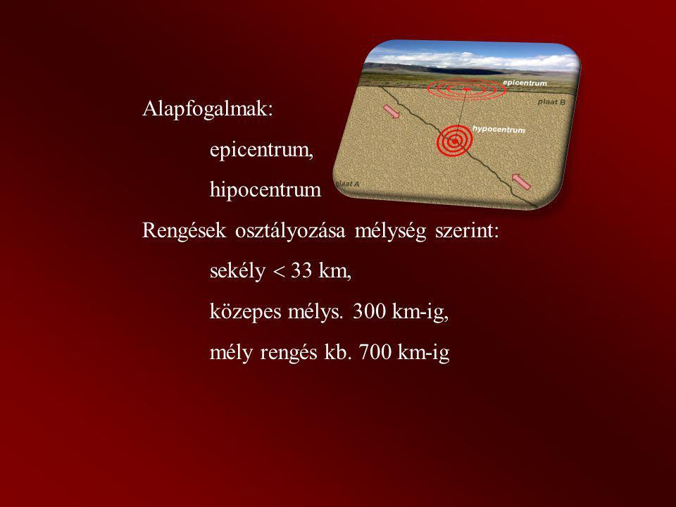 Alapfogalmak: epicentrum, hipocentrum Rengések osztályozása mélység szerint: sekély  33 km, közepes mélys. 300 km-ig, mély rengés kb. 700 km-ig