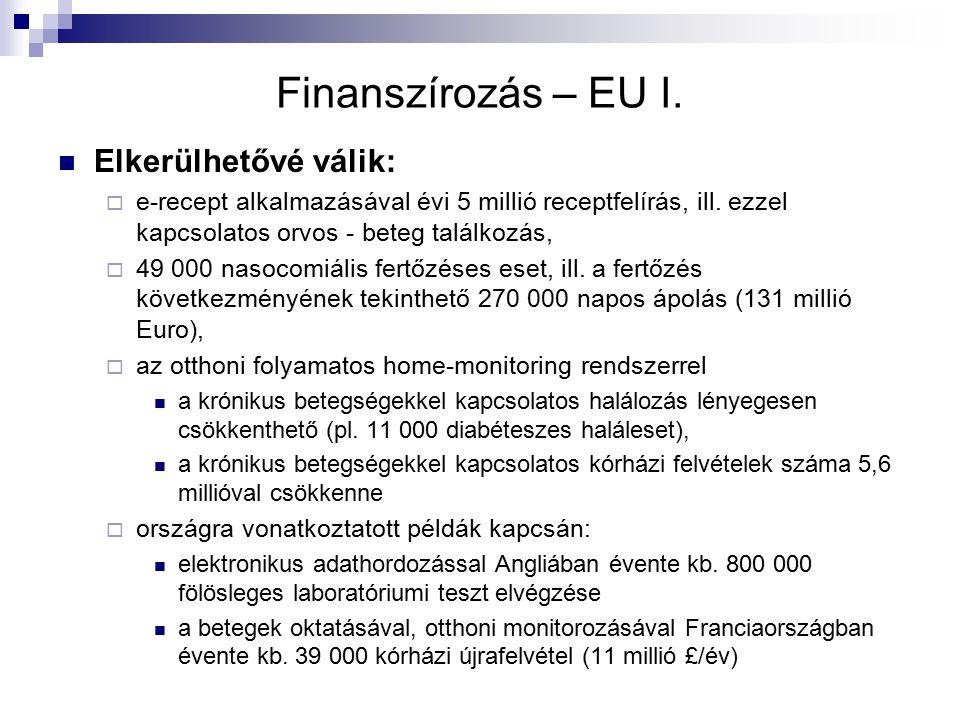 Finanszírozás – EU I. Elkerülhetővé válik:  e-recept alkalmazásával évi 5 millió receptfelírás, ill. ezzel kapcsolatos orvos - beteg találkozás,  49