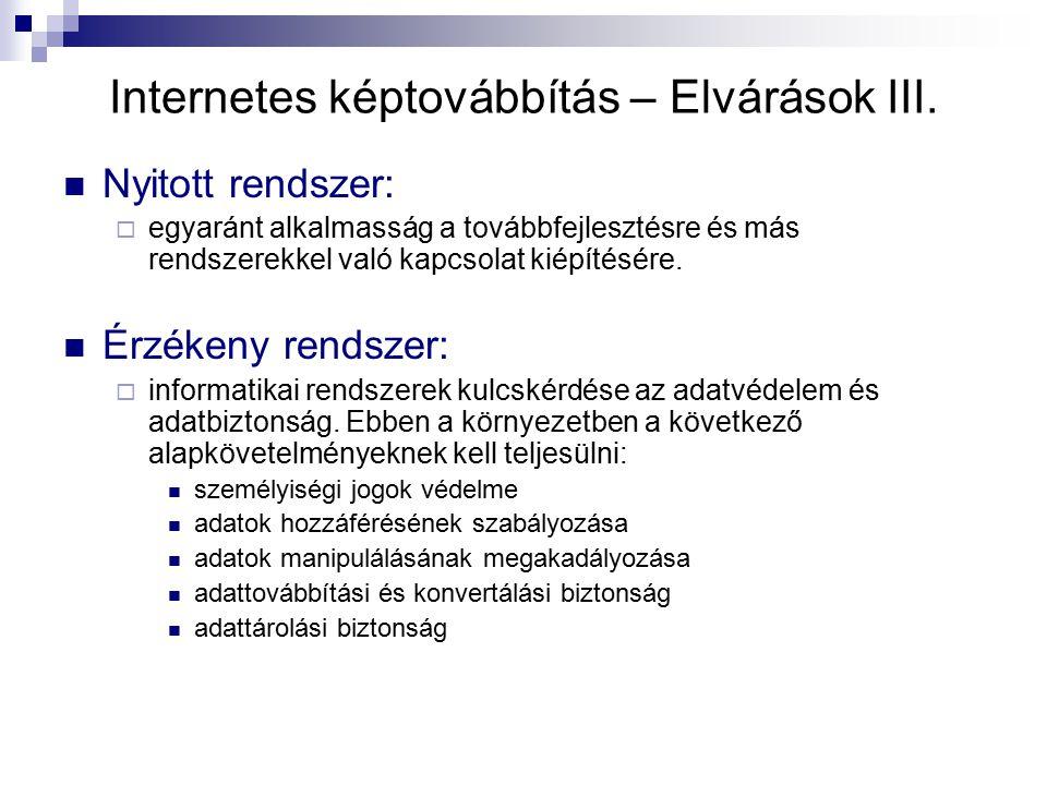 Internetes képtovábbítás – Elvárások III. Nyitott rendszer:  egyaránt alkalmasság a továbbfejlesztésre és más rendszerekkel való kapcsolat kiépítésér