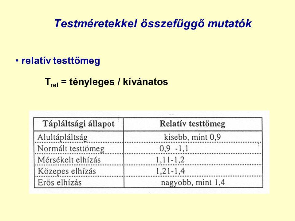 relatív testtömeg T rel = tényleges / kívánatos Testméretekkel összefüggő mutatók