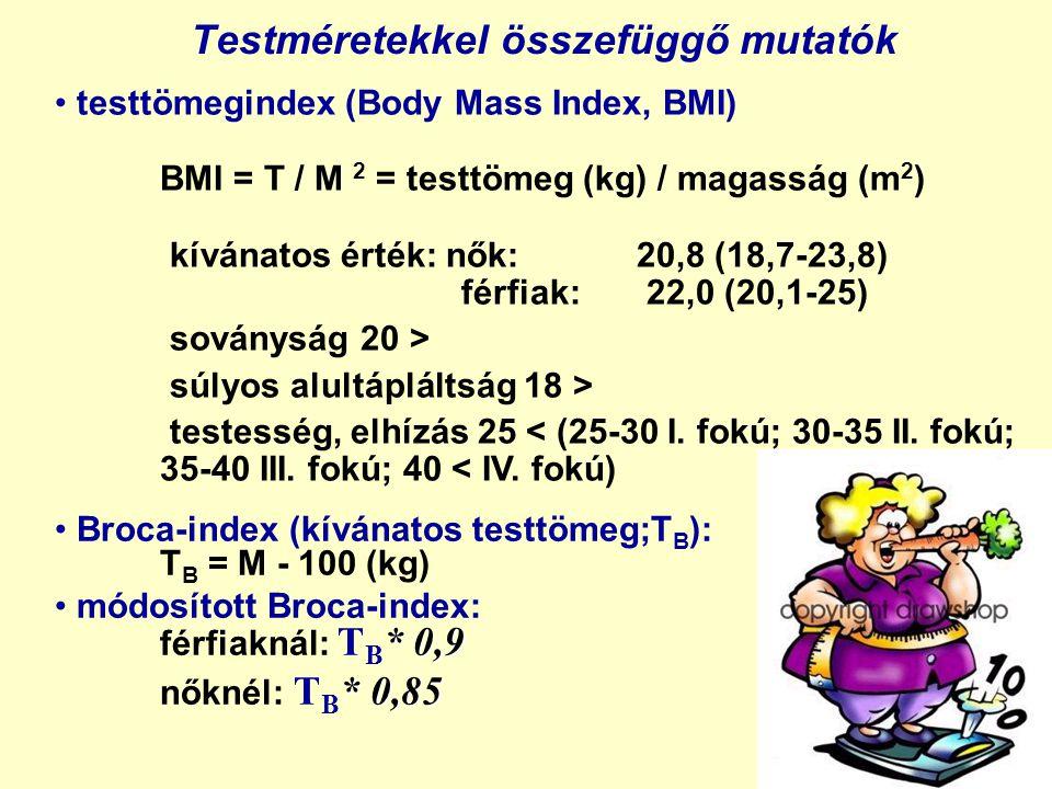 testtömegindex (Body Mass Index, BMI) BMI = T / M 2 = testtömeg (kg) / magasság (m 2 ) kívánatos érték: nők: 20,8 (18,7-23,8) férfiak: 22,0 (20,1-25)