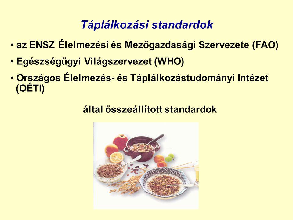 Táplálkozási standardok az ENSZ Élelmezési és Mezőgazdasági Szervezete (FAO) Egészségügyi Világszervezet (WHO) Országos Élelmezés- és Táplálkozástudom