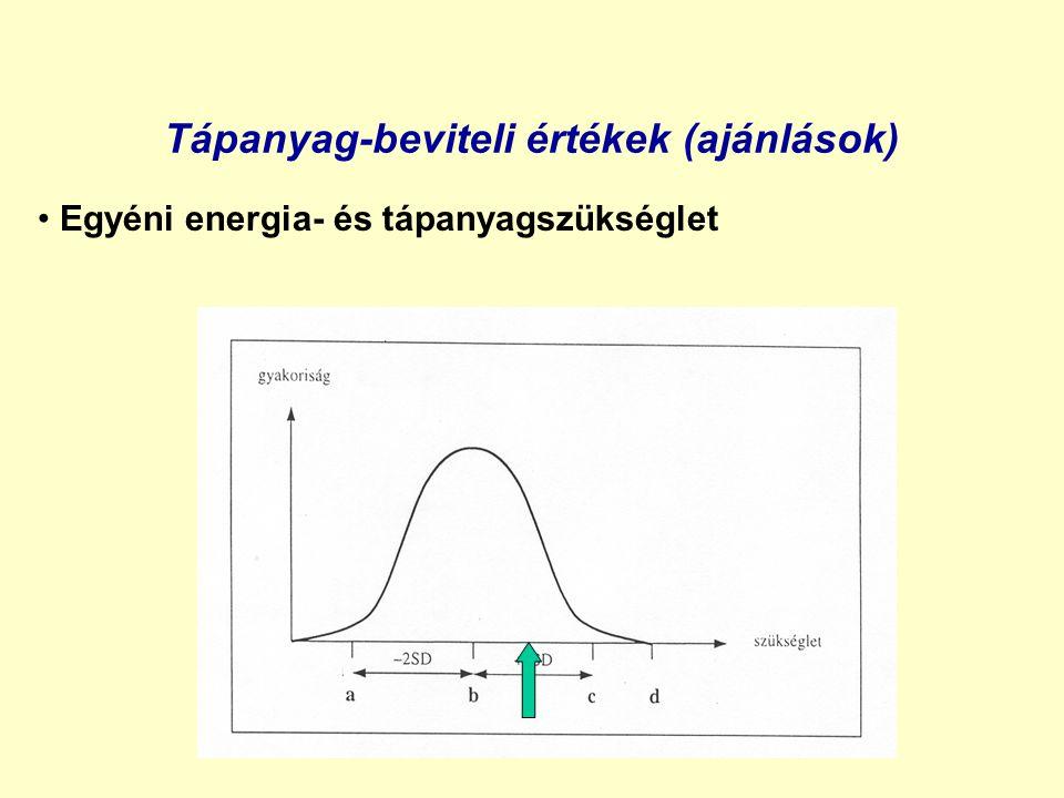 Tápanyag-beviteli értékek (ajánlások) Átlagos tápanyagszükséglet (b pont)