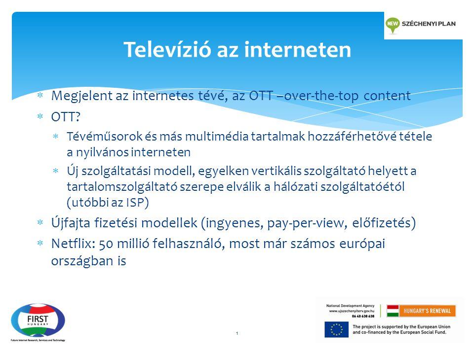 Megjelent az internetes tévé, az OTT –over-the-top content  OTT?  Tévéműsorok és más multimédia tartalmak hozzáférhetővé tétele a nyilvános intern