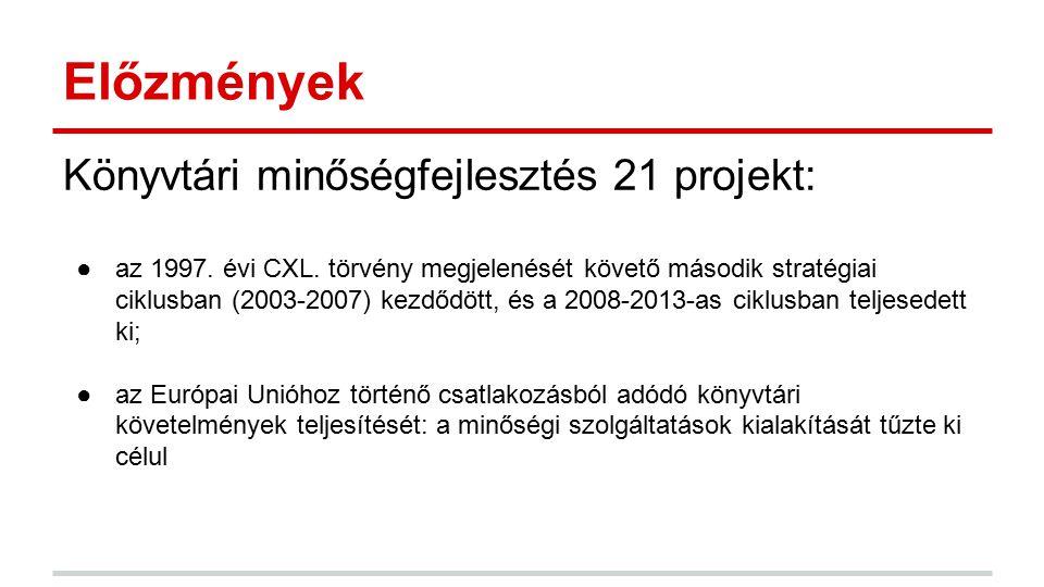 Előzmények Könyvtári minőségfejlesztés 21 projekt: ●az 1997. évi CXL. törvény megjelenését követő második stratégiai ciklusban (2003-2007) kezdődött,