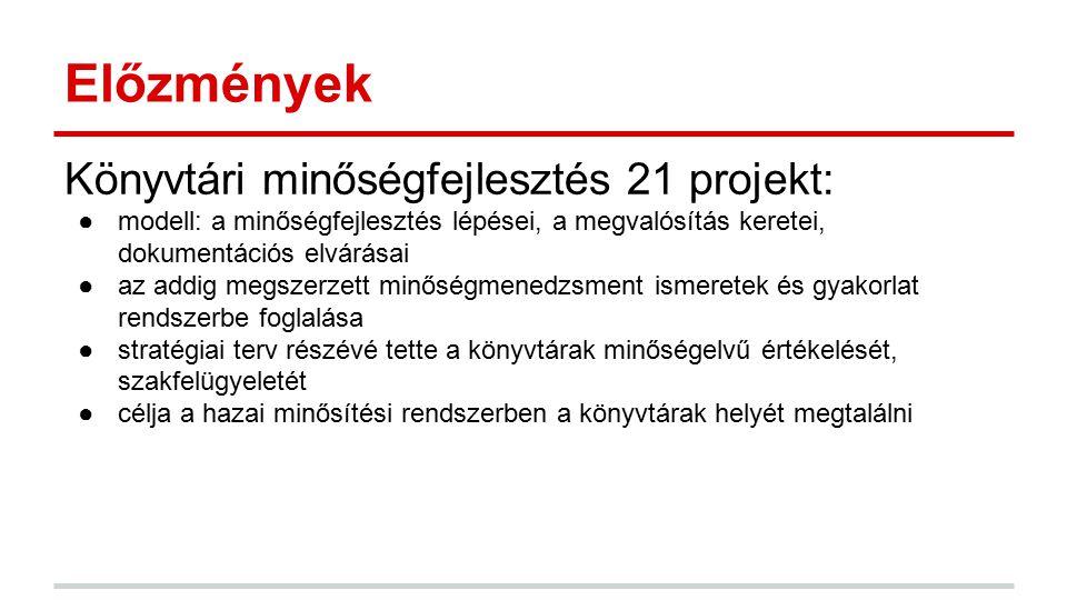 Előzmények Könyvtári minőségfejlesztés 21 projekt: ●modell: a minőségfejlesztés lépései, a megvalósítás keretei, dokumentációs elvárásai ●az addig meg