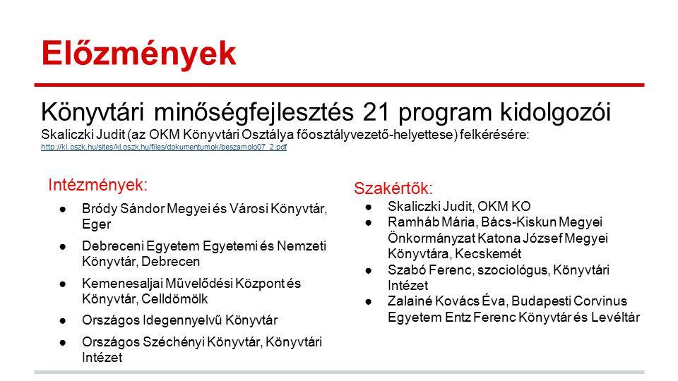 Előzmények Könyvtári minőségfejlesztés 21 program kidolgozói Skaliczki Judit (az OKM Könyvtári Osztálya főosztályvezető-helyettese) felkérésére: http: