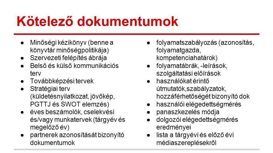 ●Minőségi kézikönyv (benne a könyvtár minőségpolitikája) ●Szervezeti felépítés ábrája ●Belső és külső kommunikációs terv ●Továbbképzési tervek ●Straté