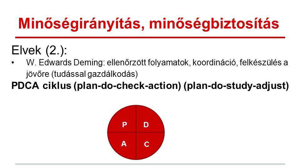Minőségirányítás, minőségbiztosítás Elvek (2.): W. Edwards Deming: ellenőrzött folyamatok, koordináció, felkészülés a jövőre (tudással gazdálkodás) PD