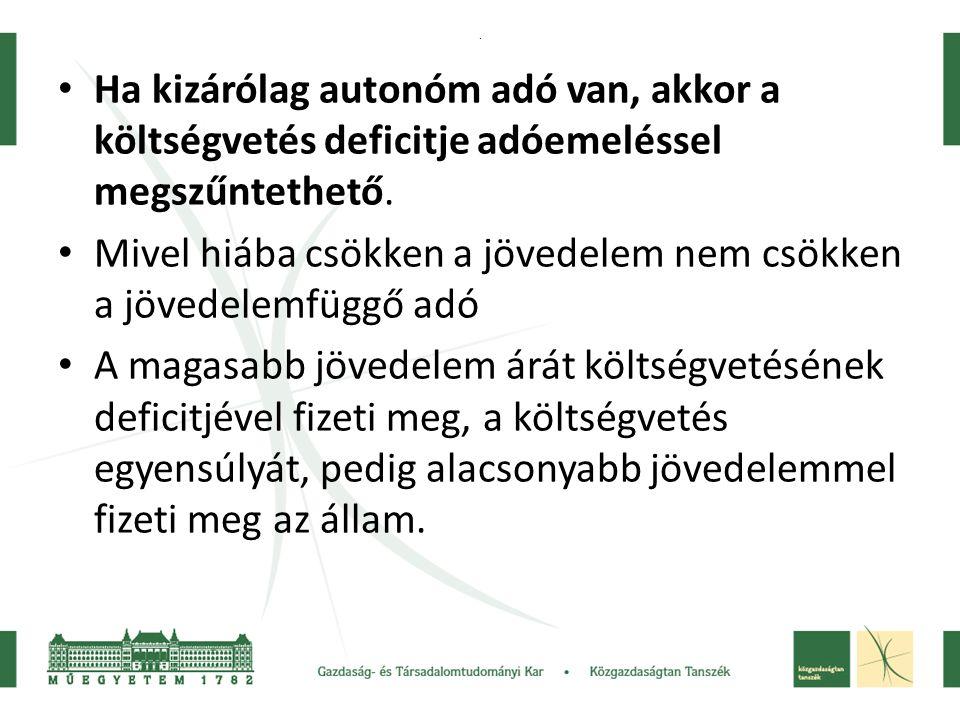. Ha kizárólag autonóm adó van, akkor a költségvetés deficitje adóemeléssel megszűntethető. Mivel hiába csökken a jövedelem nem csökken a jövedelemfüg