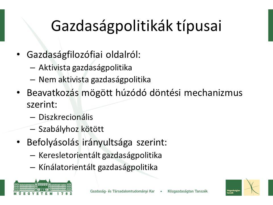 Gazdaságpolitikák típusai Gazdaságfilozófiai oldalról: – Aktivista gazdaságpolitika – Nem aktivista gazdaságpolitika Beavatkozás mögött húzódó döntési