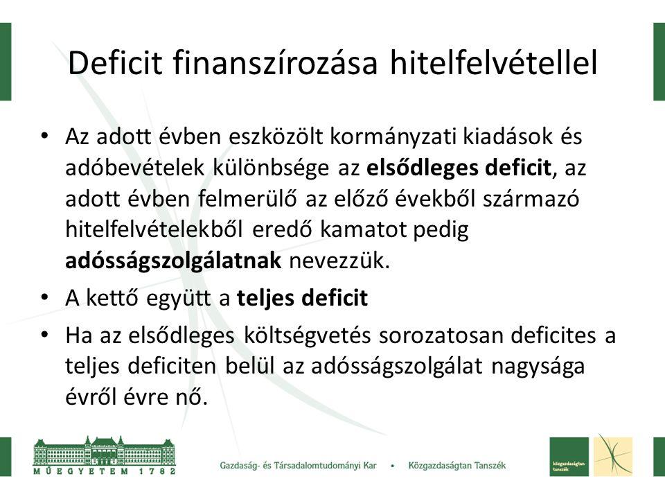 Deficit finanszírozása hitelfelvétellel Az adott évben eszközölt kormányzati kiadások és adóbevételek különbsége az elsődleges deficit, az adott évben