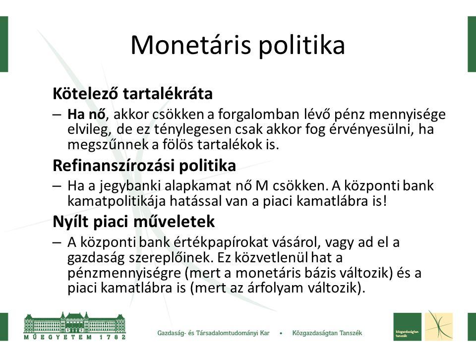 Monetáris politika Kötelező tartalékráta – Ha nő, akkor csökken a forgalomban lévő pénz mennyisége elvileg, de ez ténylegesen csak akkor fog érvényesü