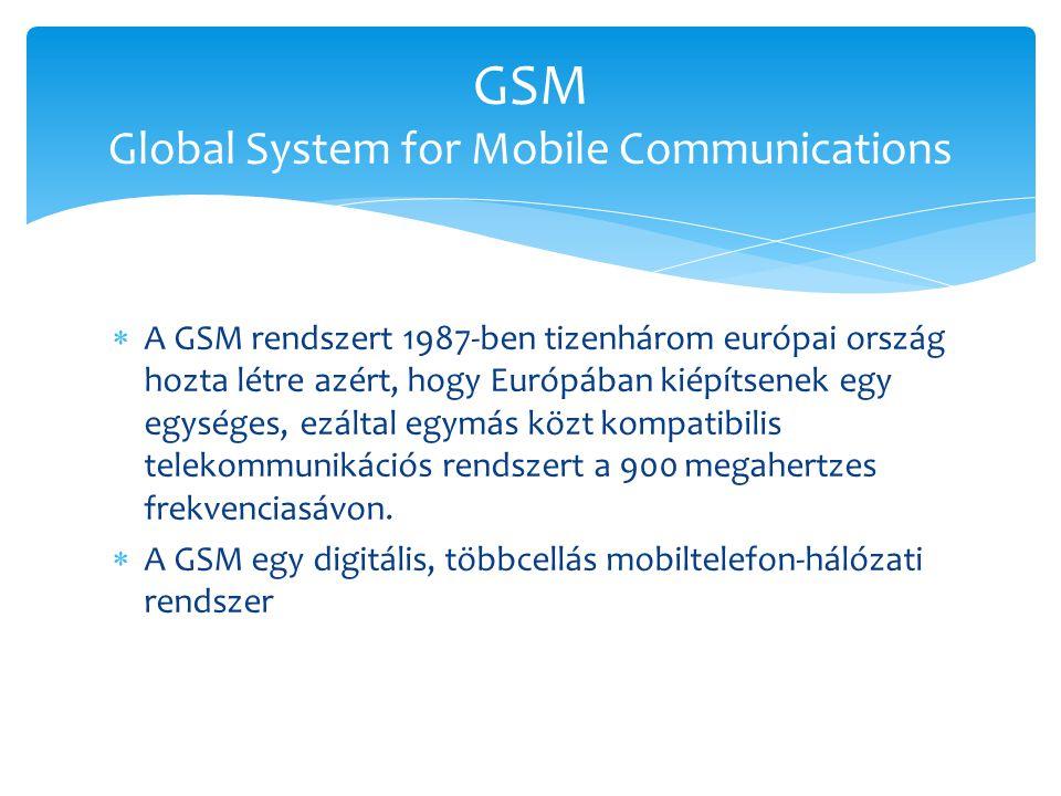  A GSM rendszert 1987-ben tizenhárom európai ország hozta létre azért, hogy Európában kiépítsenek egy egységes, ezáltal egymás közt kompatibilis tele
