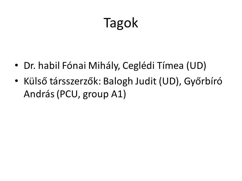 Tagok Dr. habil Fónai Mihály, Ceglédi Tímea (UD) Külső társszerzők: Balogh Judit (UD), Győrbíró András (PCU, group A1)