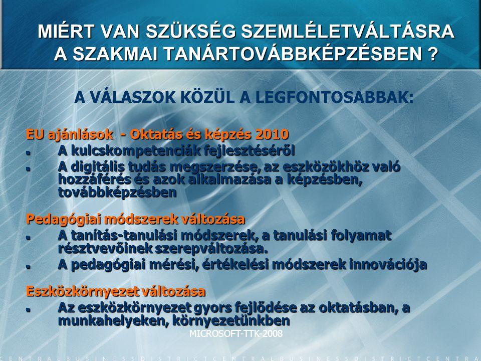 MICROSOFT-TTK-2008 ÖSSZEFOGLALÓ: MIT JELENT A SZEMLÉLETVÁLTÁS A SZAKMAI TANÁRTOVÁBBKÉPZÉSBEN.