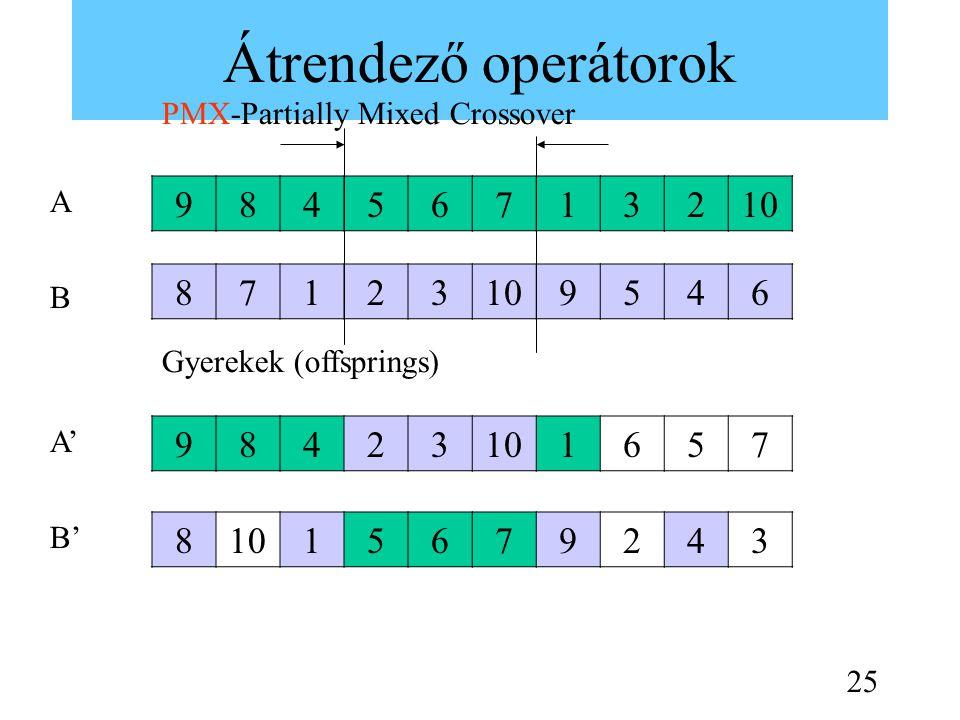 Átrendező operátorok PMX-Partially Mixed Crossover 98456713210 87123 9546 98423 1657 8 15679243 Gyerekek (offsprings) A B A'A' B' 25