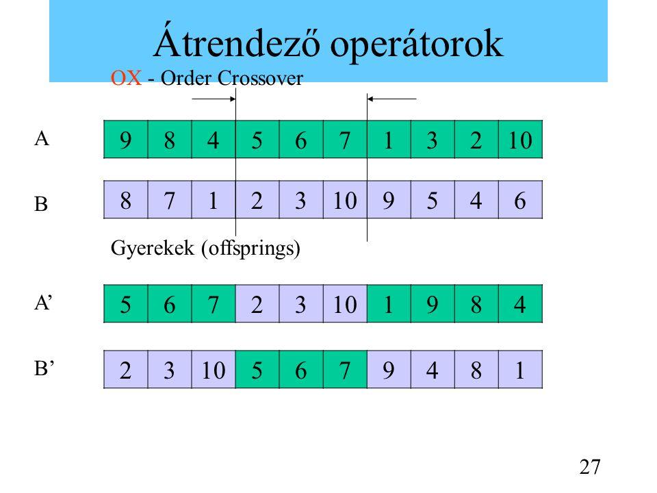 Átrendező operátorok OX - Order Crossover 98456713210 87123 9546 56723 1984 23 5679481 Gyerekek (offsprings) A B A'A' B' 27