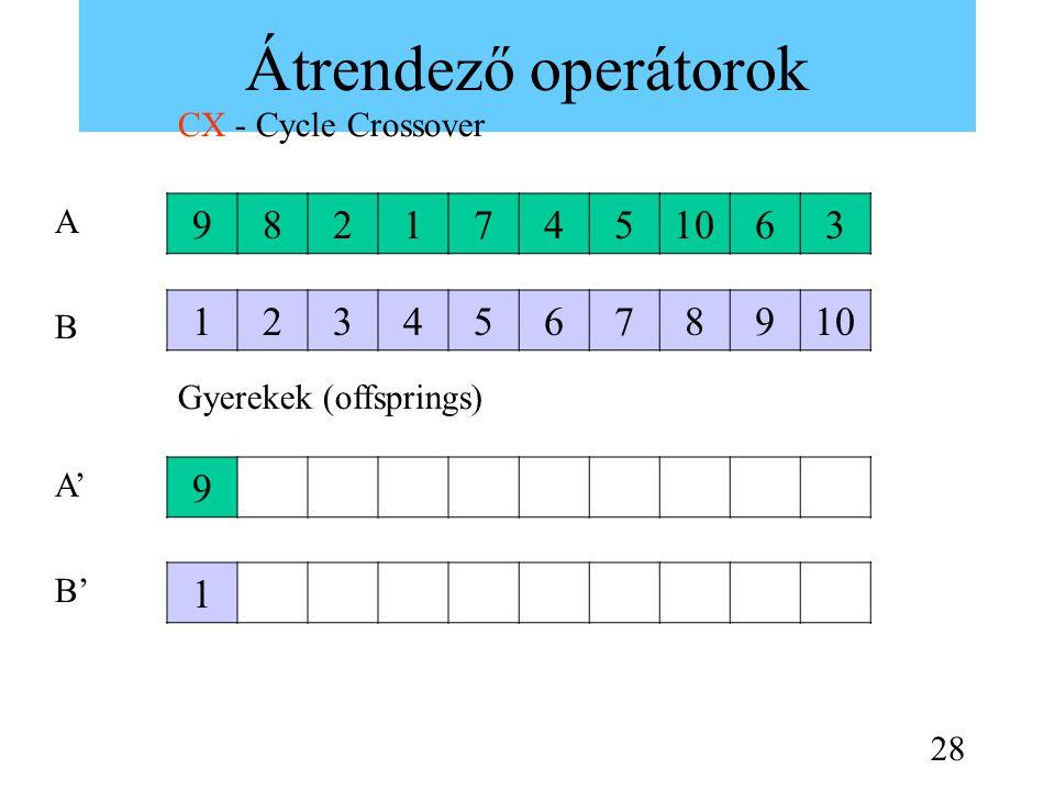 Átrendező operátorok CX - Cycle Crossover 98217451063 123456789 9 1 Gyerekek (offsprings) A B A'A' B' 28