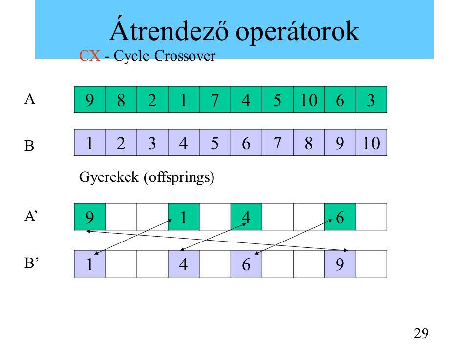 Átrendező operátorok CX - Cycle Crossover 98217451063 123456789 9146 1469 Gyerekek (offsprings) A B A'A' B' 29