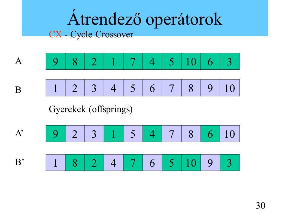 Átrendező operátorok CX - Cycle Crossover 98217451063 123456789 923154786 1824765 93 Gyerekek (offsprings) A B A'A' B' 30