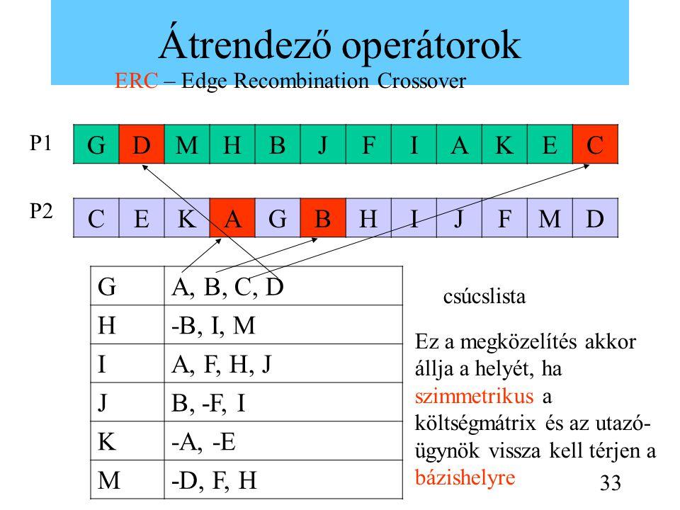 Átrendező operátorok ERC – Edge Recombination Crossover GDMHBJFIAKEC P1 P2 CEKAGBHIJFMD GA, B, C, D H-B, I, M IA, F, H, J JB, -F, I K-A, -E M-D, F, H csúcslista Ez a megközelítés akkor állja a helyét, ha szimmetrikus a költségmátrix és az utazó- ügynök vissza kell térjen a bázishelyre 33
