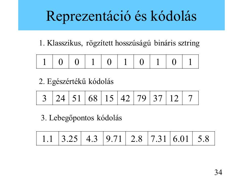 Reprezentáció és kódolás 1001010101 1. Klasszikus, rögzített hosszúságú bináris sztring 2. Egészértékű kódolás 324516815427937127 1.13.254.39.712.87.3