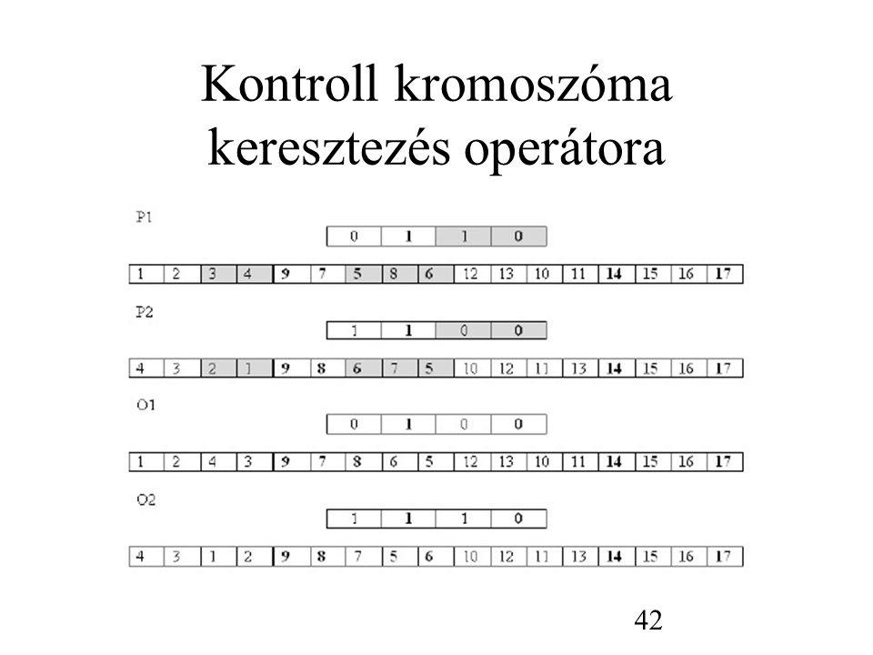 Kontroll kromoszóma keresztezés operátora 42