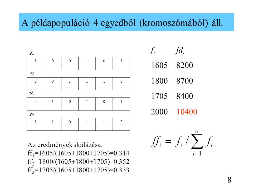 A példapopuláció 4 egyedből (kromoszómából) áll. P1 100101 P2 001110 P3 010101 P4 110110 f i fd i 16058200 18008700 17058400 200010400 Az eredmények s