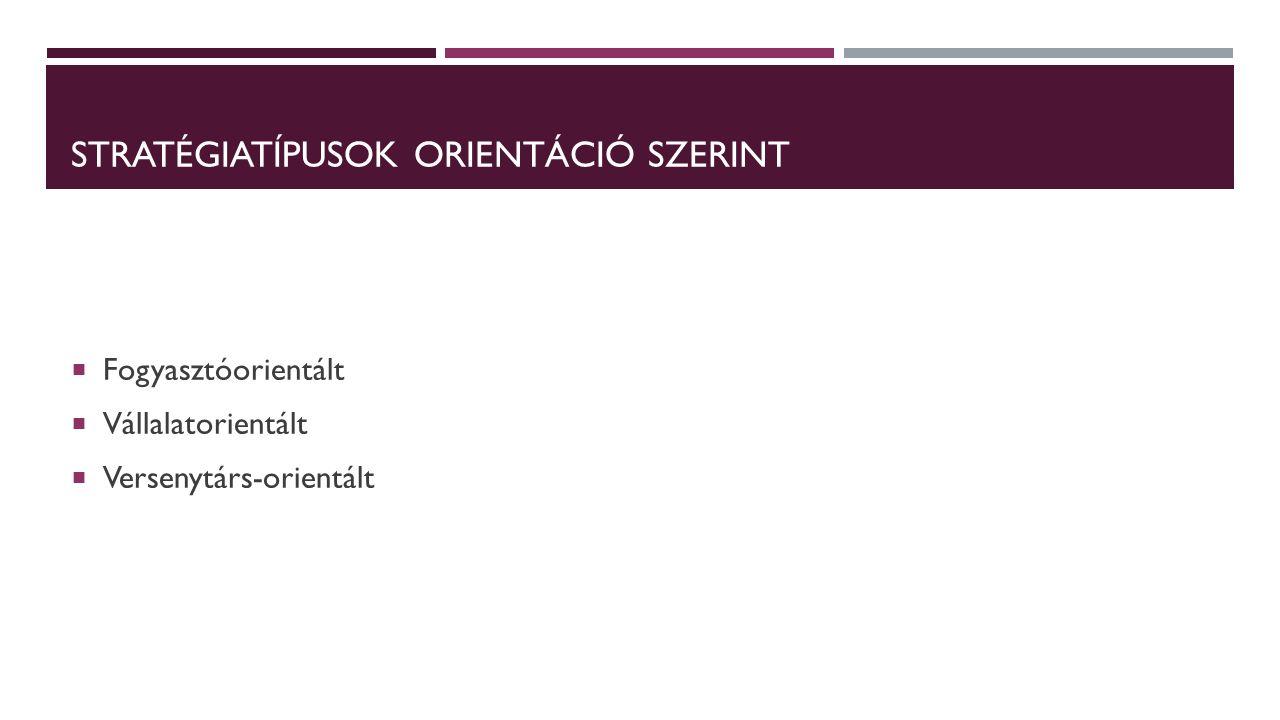 STRATÉGIATÍPUSOK ORIENTÁCIÓ SZERINT  Fogyasztóorientált  Vállalatorientált  Versenytárs-orientált