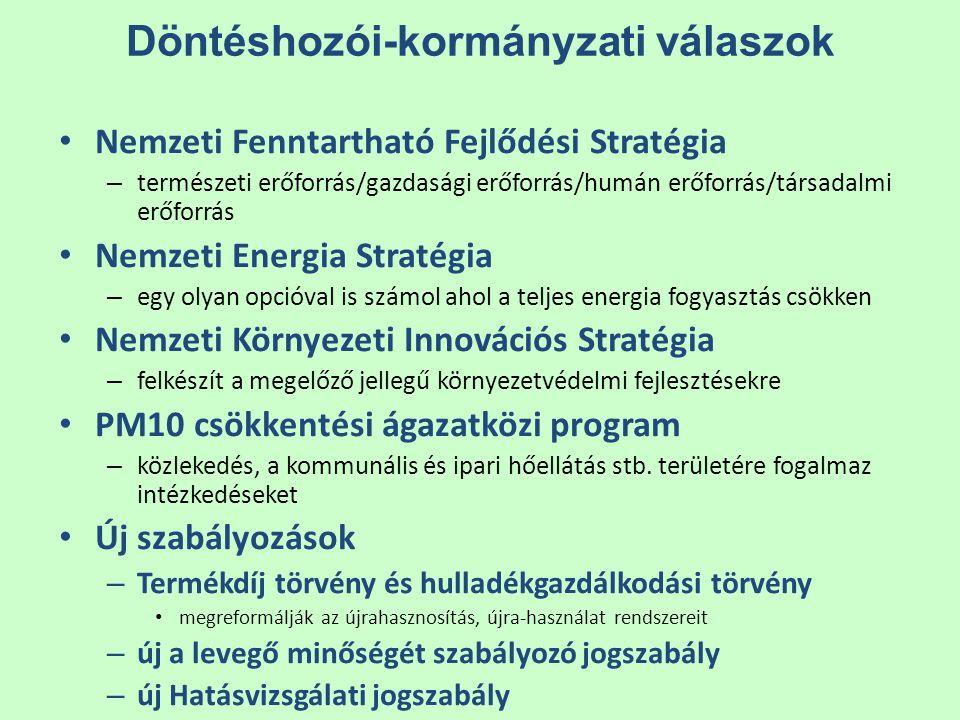 Döntéshozói-kormányzati válaszok Nemzeti Fenntartható Fejlődési Stratégia – természeti erőforrás/gazdasági erőforrás/humán erőforrás/társadalmi erőforrás Nemzeti Energia Stratégia – egy olyan opcióval is számol ahol a teljes energia fogyasztás csökken Nemzeti Környezeti Innovációs Stratégia – felkészít a megelőző jellegű környezetvédelmi fejlesztésekre PM10 csökkentési ágazatközi program – közlekedés, a kommunális és ipari hőellátás stb.