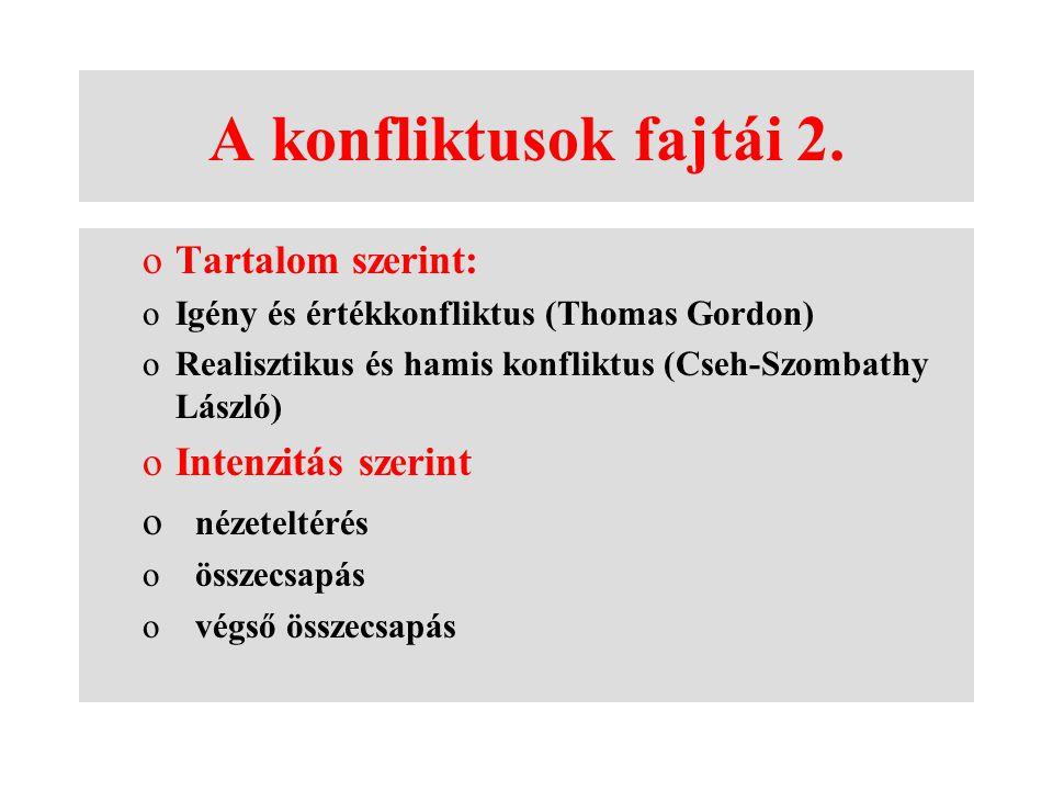 A konfliktusok fajtái 2. oTartalom szerint: oIgény és értékkonfliktus (Thomas Gordon) oRealisztikus és hamis konfliktus (Cseh-Szombathy László) oInten