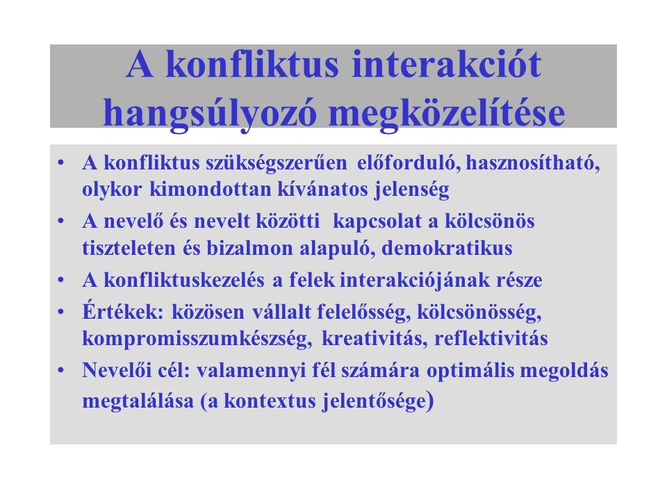 A konfliktus interakciót hangsúlyozó megközelítése A konfliktus szükségszerűen előforduló, hasznosítható, olykor kimondottan kívánatos jelenség A neve