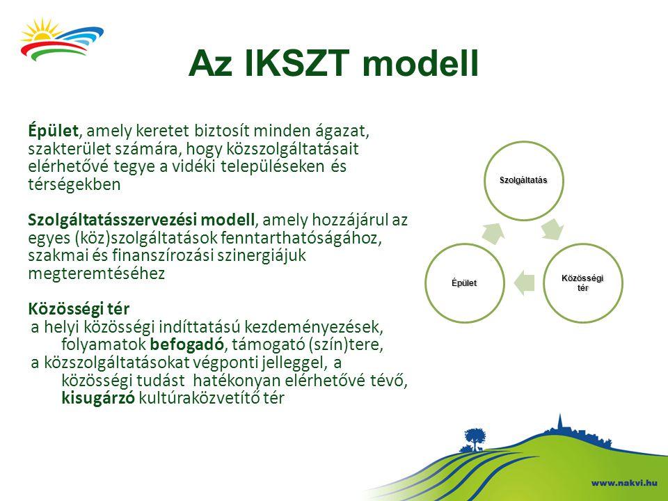Az IKSZT modell Szolgáltatás Közösségi tér térÉpület Épület, amely keretet biztosít minden ágazat, szakterület számára, hogy közszolgáltatásait elérhetővé tegye a vidéki településeken és térségekben Szolgáltatásszervezési modell, amely hozzájárul az egyes (köz)szolgáltatások fenntarthatóságához, szakmai és finanszírozási szinergiájuk megteremtéséhez Közösségi tér a helyi közösségi indíttatású kezdeményezések, folyamatok befogadó, támogató (szín)tere, a közszolgáltatásokat végponti jelleggel, a közösségi tudást hatékonyan elérhetővé tévő, kisugárzó kultúraközvetítő tér